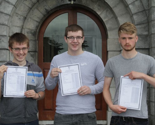 Exam success. St Mary's College students Christopher Finn ( 610 points) Keith Daly (585 points) and Rory Ownes ( 595 points) who got top marks in The Leaving Certificate recently. All three have been offered and accepted third level courses.   Photo:-Mike Shaughnessy